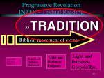 progressive revelation inter textual reading
