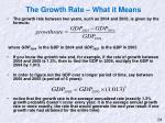 the growth rate what it means