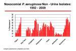 nosocomial p aeruginosa non urine isolates 1992 2009