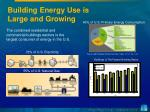 building energy use is large and growing