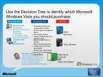 use the decision tree to identify which microsoft windows vista you should purchase