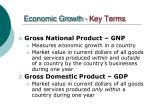 economic growth key terms1