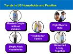 trends in us households and families