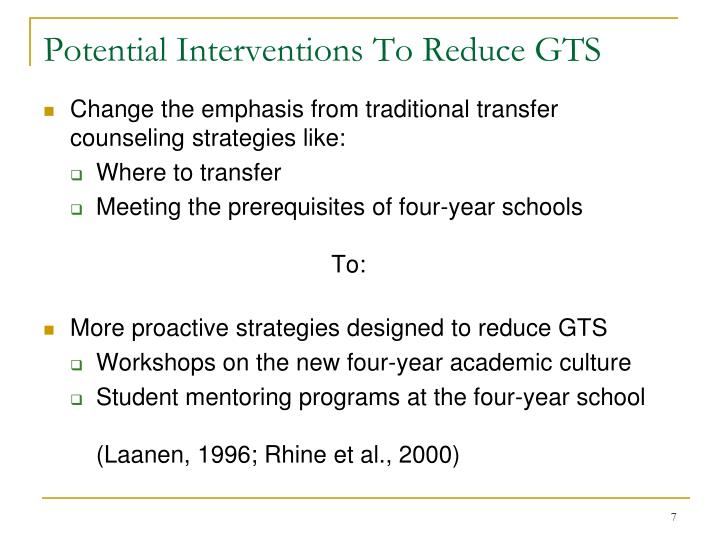 Potential Interventions To Reduce GTS