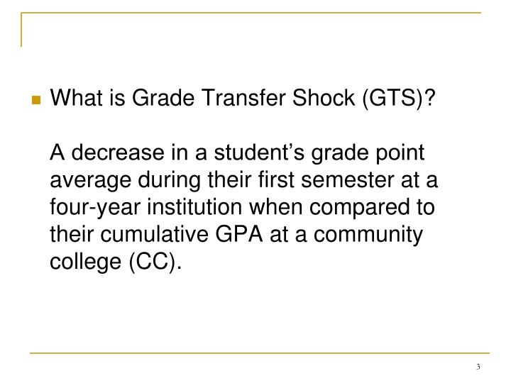 What is Grade Transfer Shock (GTS)?