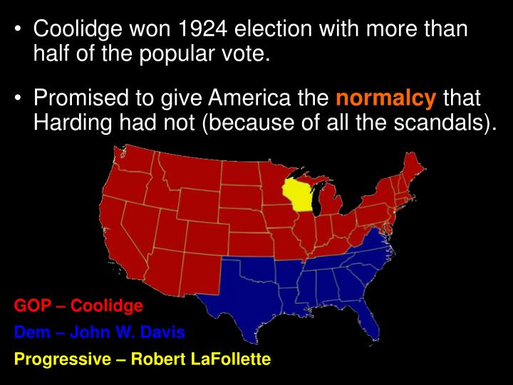 Coolidge won 1924 election with more than half of the popular vote.