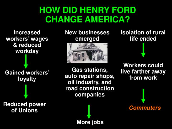 HOW DID HENRY FORD CHANGE AMERICA?