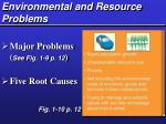 environmental and resource problems