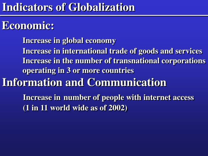 Indicators of Globalization