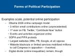 forms of political participation4