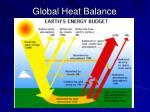 global heat balance