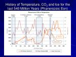 history of temperature co 2 and ice for the last 540 million years phanerozoic eon