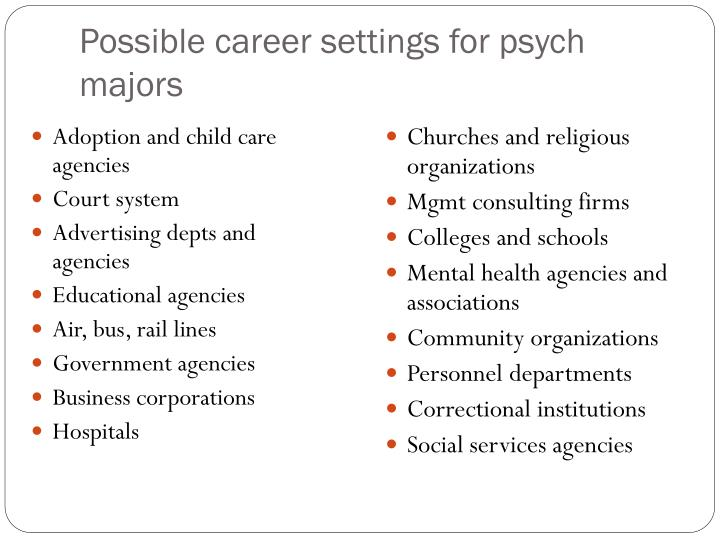 Possible career settings for psych majors