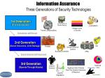 information assurance three generations of security technologies