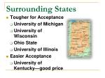 surrounding states