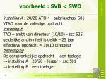 voorbeeld svb swo1