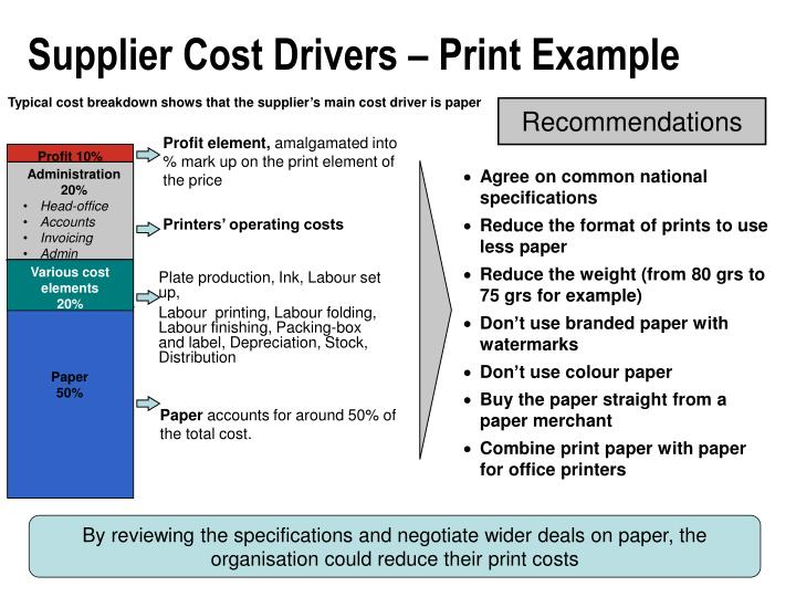 supplier cost drivers print example n.