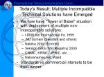 today s result multiple incompatible technical solutions have e merged