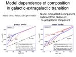 model dependence of composition in galactic extragalactic transition