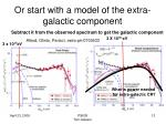 or start with a model of the extra galactic component