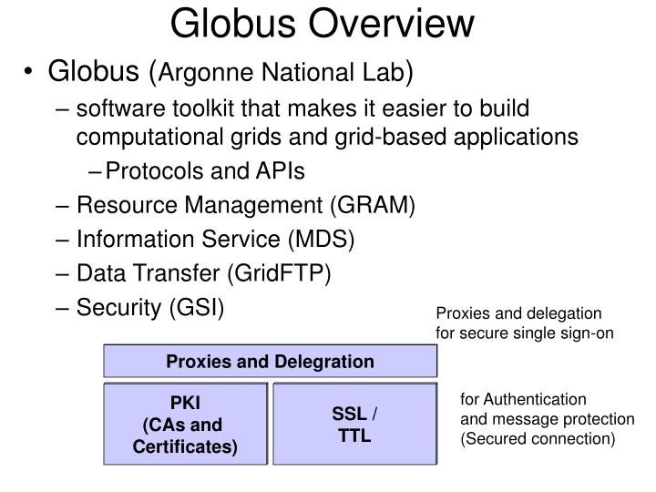 Globus Overview