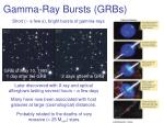 gamma ray bursts grbs