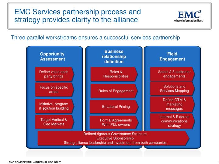 emc services partnership process and strategy provides clarity to the alliance n.