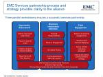 emc services partnership process and strategy provides clarity to the alliance