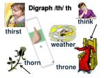 digraph th th
