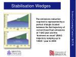 stabilisation wedges
