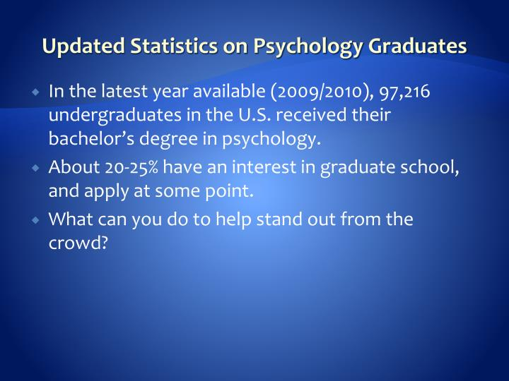 Updated Statistics on Psychology Graduates