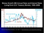 money growth m2 annual rate and interest rates long term u s treasury bonds 1950 2008