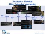 innovation timeline weld behaviour and testing