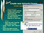create new datasets layers2