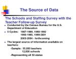the source of data