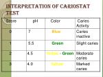 interpretation of cariostat test