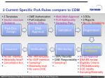 2 current specific poa rules compare to cdm