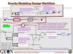gravity modeling design workflow1