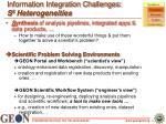 information integration challenges s 5 heterogeneities