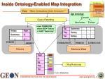 inside ontology enabled map integration