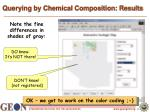 querying by chemical composition results