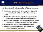 geo 5 process elements1