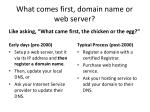what comes first domain name or web server