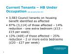 current tenants hb under occupation as at early jan 13