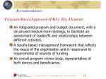 program based approach pba key elements