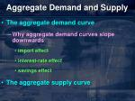 aggregate demand and supply4