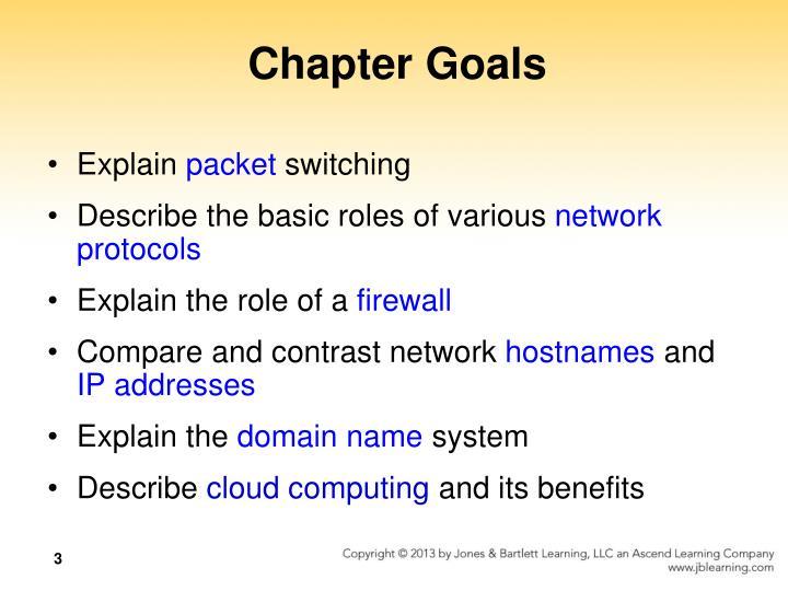 Chapter goals1