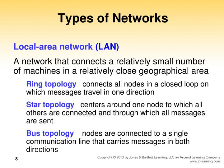 Types of Networks