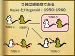 keyes fitzgerald 1950 1960