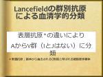 lancefield
